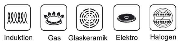 Induktion-Elektro-Gas-Glaskeramik-Halogen-156977bf021059